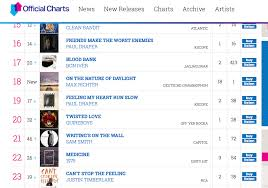 Yet Another Week In The Charts For Ep One And Ep Two Paul
