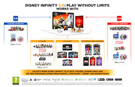 Amazon It Disney Infinity Videogiochi