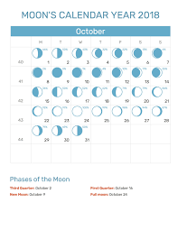 Moon Chart October 2018 Moons Calendar October 2018 Calendar June Moon Phase