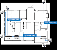 power over ethernet switch faqs lorex Q See Camera Wiring Diagram see the diagram below for an example of how the poe switch can help you connect cameras to the far corners of a large house q-see camera wiring diagram