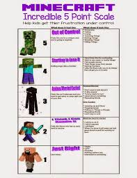 Minecraft 5 Point Scale Self Regulation For Kids Free