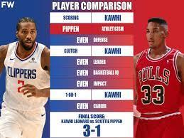 Kawhi Leonard vs. Scottie Pippen ...