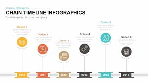Powerpoint Timeline Chain Timeline Infographics Powerpoint And Keynote Template 6