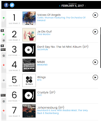Chart Clc 6 On Billboard World Album Chart Charts And