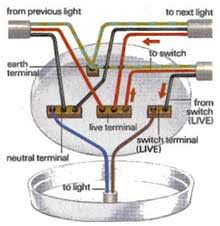 wiring diagram for a bathroom light wiring image wiring diagram for bathroom light switch wiring wiring diagrams car on wiring diagram for a bathroom