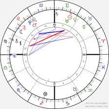 Rudy Giuliani Birth Chart Horoscope Date Of Birth Astro
