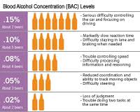 Pin On Underage Drinking Prevention