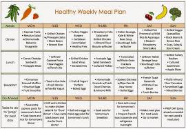 Yoga Diet Chart Pdf 7 Day Healthy High Protein Diet For Fat Loss And Weight Loss