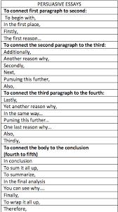 Transitional Words For Argumentative Essay Transitional Words For Essays Writing Educacion Ingles