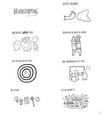 Brainstorm Format Rome Fontanacountryinn Com