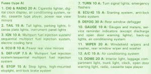 circuit panel fuse box toyota 1996 corolla diagram fuse box toyota 1996 corolla diagram