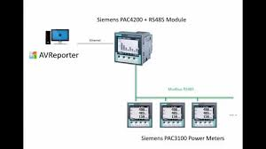 siemens pac4200 gateway rs485 modbus and avreporter siemens pac4200 gateway rs485 modbus and avreporter