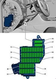 volkswagen touareg 2 fuse box diagram 2010 Â fuse diagram volkswagen touareg 2 fuse box diagram 2010