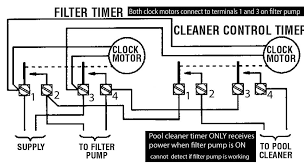 waterway pumps 3721621 wiring diagram waterway wiring diagrams cars waterway pump wiring diagram nilza net