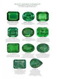 Emerald Type Chart Worlds First Emerald Quality Chart Use This To Buy Sell