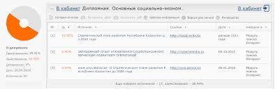 Дипломная Основные социально экономические проблемы Республики  АП ру 50%