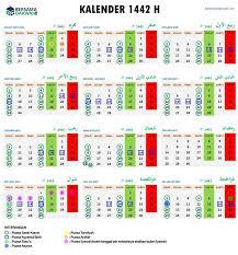 Puasa rajab merupakan puasa yang dilakukan pada 10 hari pertama bulan rajab. Kalender Hijriyah 1442 Dan Jadwal Puasa Sunnah Setahun