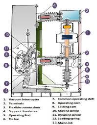 vacuum circuit breaker construction Circuit Breaker Parts Diagram Circuit Breaker Schematic