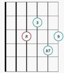 Basic Bass Chords Posters Wall Charts Guitar Center Basic Bass Guitar Chords