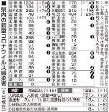岐阜 県 コロナ 最新 情報