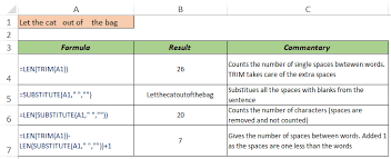 Excel Word How To Get The Word Count In Excel With Examples