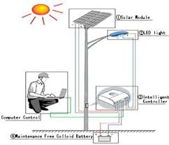 solar panel battery charger circuit diagram for street lighting solar street light wiring diagram wiring diagram on solar panel battery charger circuit diagram for street