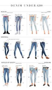 Adriano Goldschmied Jeans Size Chart The Best Skinny Jeans For You Based On This Handy Chart