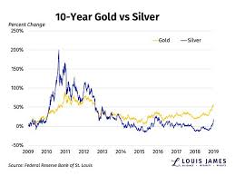 Silver Happening Now But Its Not Too Late Kitco News