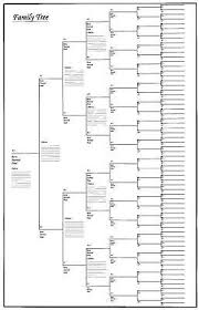 Blank Genealogy Chart Template Blank Family Tree Chart Template Family Tree Chart
