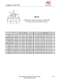 Npsm Thread Dimensions Chart China Custom Npt Male Npsm Female Pipe Adapter Manufacturers