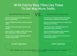 Catchy Blog Titles 5 Steps 100 Formulas 500 Words