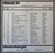1050 Chum Chart January 17 1970 The 1050 Chum Charts We