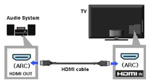 usb to phone jack diagram wiring diagram for you • hear tv sound through the a v receiver or home theater usb to phone jack diagram usb male to female phone jack