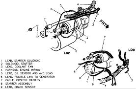 pontiac grand am se where do the four wires on my starter 2003 Pontiac Grand Am Wiring Diagram 2003 Pontiac Grand Am Wiring Diagram #17 2003 pontiac grand am wiring diagram pdf