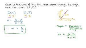 the slope of a line given two points