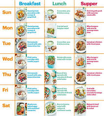 Healthy Diet Chart For Women Good Foods Healthy Diet Plan Summer 2017 In 2019 Bbc
