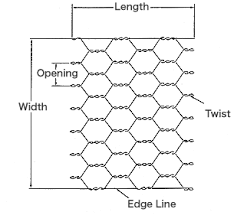 Wire Mesh Open Area Chart Hexagonal Mesh Okutani Co Ltd