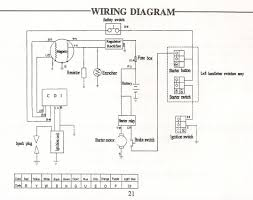 lifan 110 wiring diagram on images free download images lifan 125cc wiring diagram at Lifan 110 Wiring Diagram