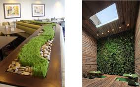 Small Picture An easy guide to buy artificial grass