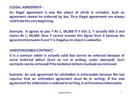 Difference Between …. Agreement & Contract…. … - Ppt Video Online ...