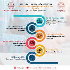 2021-2022 DESTEKLEME VE YETİŞTİRME KURSLARI e-KILAVUZU