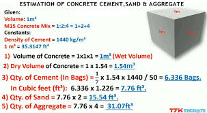 Cement Density Chart Volume Of Cement Sand And Aggregate In Concrete Concrete