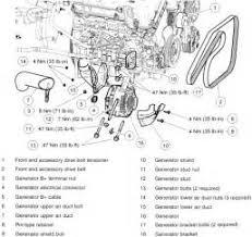 similiar 2006 mazda tribute engine diagram keywords 2002 mazda tribute engine diagram image wiring diagram engine