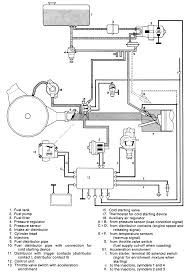 cadillac deville l mfi ohv cyl repair guides vacuum 1 electronic fuel injection system schematic 1970 74 type 3 and 4 federal models except 1974 type 4 models equipped auto and 1970 71 type 3 and 4