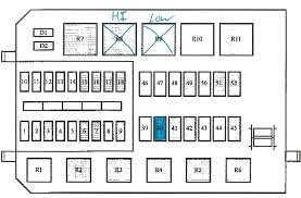 1991 cougar fuse diagram 1991 automotive wiring diagrams cougar fuse diagram 2013 04 06 154915 under hood fuse box