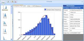 risk fit distributions to data solver click the fit results dialog to see it full size