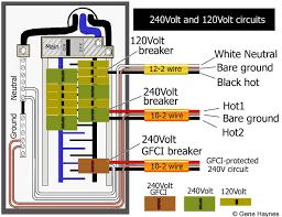 gfci circuit breaker wiring diagram Gfci Circuit Breaker Wiring Diagram wiring diagram · how to install and troubleshoot gfci gfi circuit breaker wiring diagram