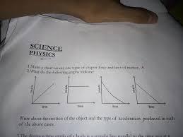 Physics Chart Paper