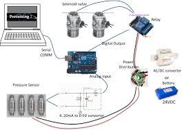 24vdc solenoid valve wiring diagram wiring diagrams 24vdc solenoid valve wiring diagram diagrams base