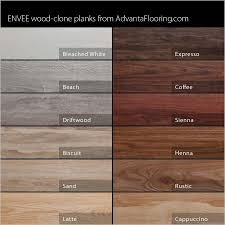 Elegant Wood Floor Stain Color The Gallery For Gt Gray